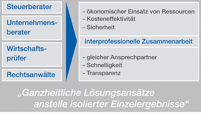 SP-Grafik01